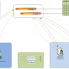 Complete guide on configuring KEMP VLM load balancer for Exchange 2013